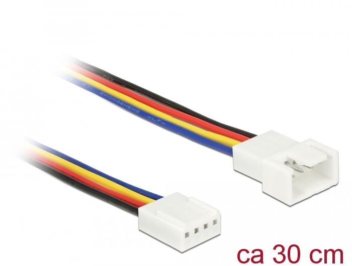 Delock Hosszabbító kábel PWM hűtőventillátor csatlakozás 4 tűs 30 cm